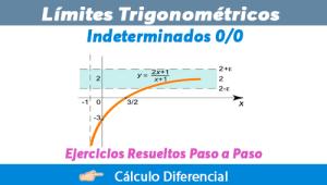 Límites Trigonométricos Indeterminados – Ejercicios Resueltos