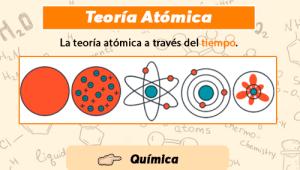 La teoría atómica
