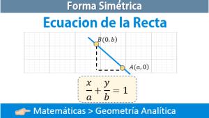 Ecuación de la Recta en su forma simétrica