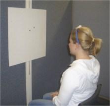 joint position sense