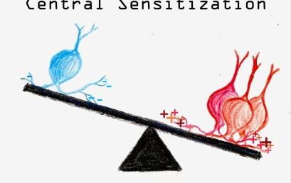 Dolore, nocicezione e sensibilizzazione – Poster