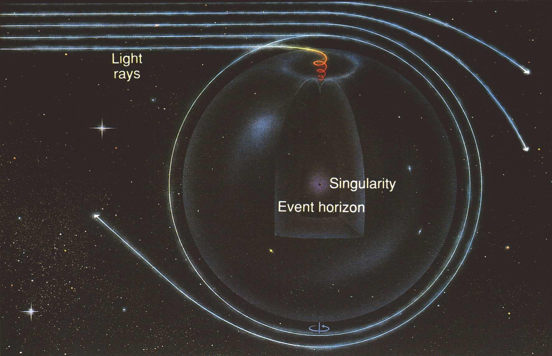 real life zathura black hole - photo #37
