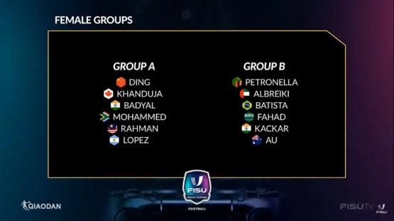 Groups Women