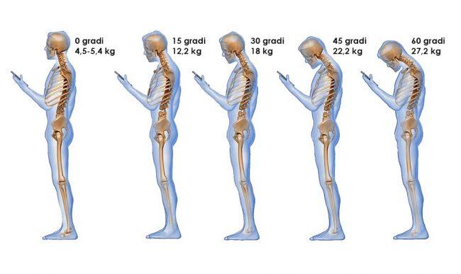 schiena e cellulare