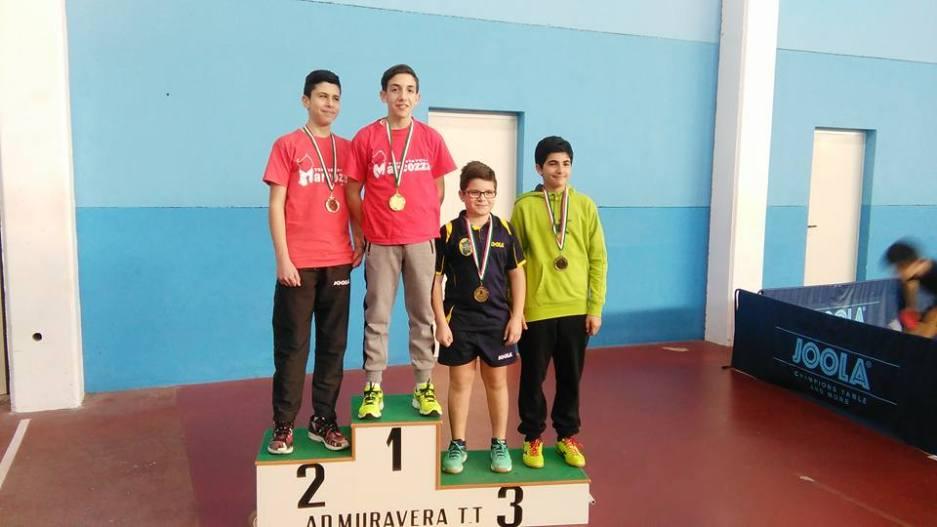 Il podio Allievi maschile (Foto Pier Luigi Loi)