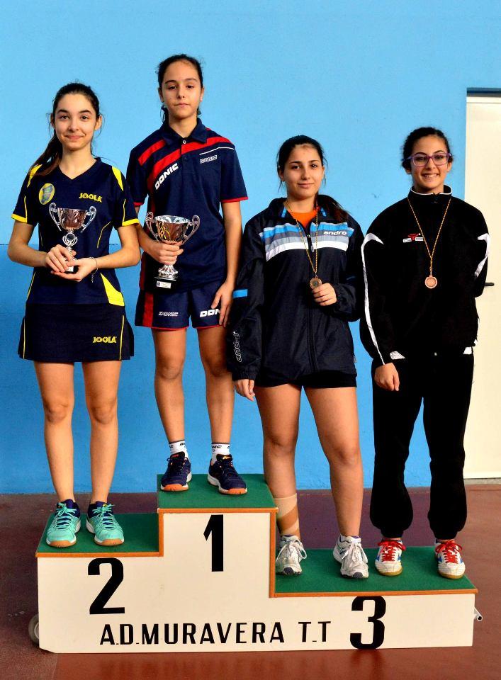 Il podio dei quarta femminili (Foto Luciano Saiu)
