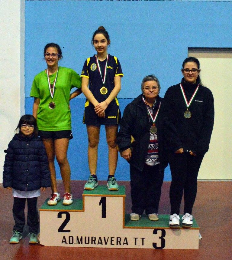Il podio dei quinta femminili (Foto Luciano Saiu)
