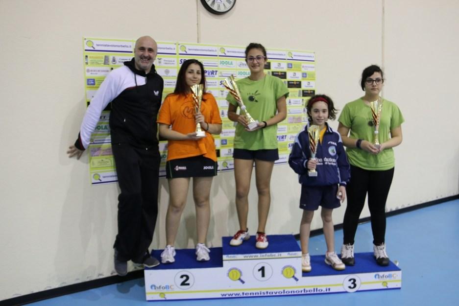 Il podio dei Quarta femminili (Foto Gianluca Piu)