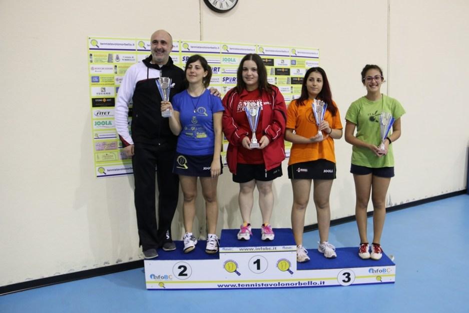 Il podio dei terza femminili (Foto Gianluca Piu)