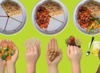 measuring food intake