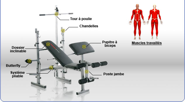 Fitness Boutique Tapis De Course Velo Elliptique Velo