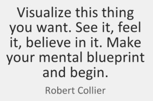 Fitness HN - Visualization Quote by Robert Collier