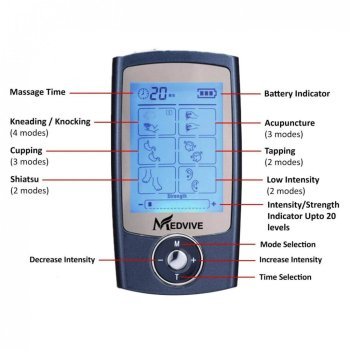 MEDVIVE-Rechargeable-FDA-Cleared-Tens-Unit-1024x1024