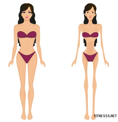 How do you get anorexia