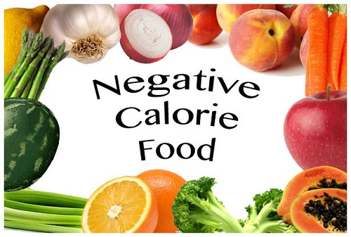 Lose-Weight-With-Negative-Calorie-Foods.jpg