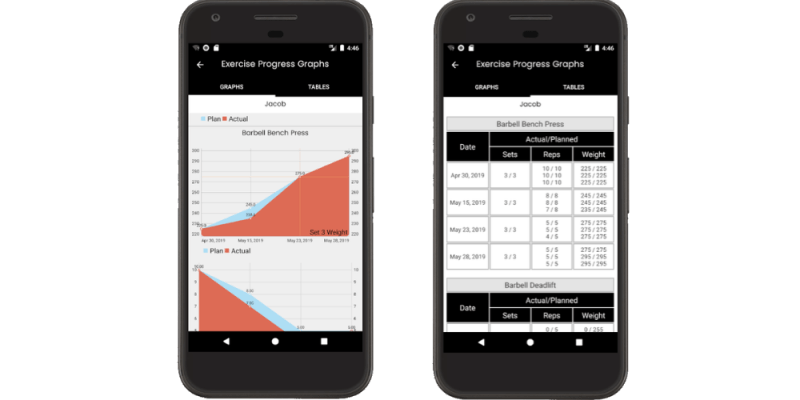 FitSW Android App For Fitness Trainers - Exercise Progress Tracking Graphs