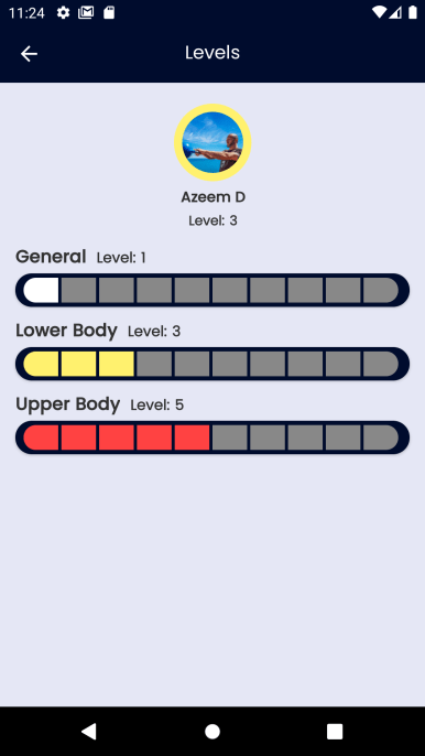 Levels on Android