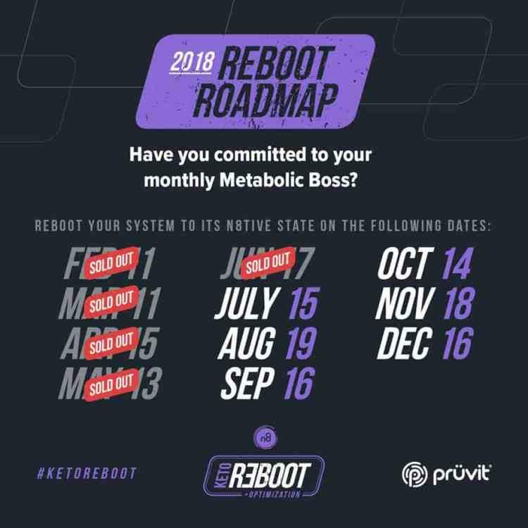 Keto Reboot Schedule