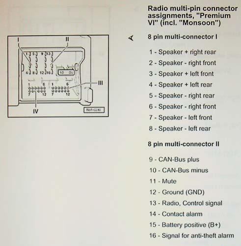 2003 vw jetta monsoon stereo wiring  2005 dodge ram