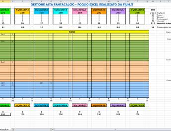 Ecco il Foglio Excel Gestione Asta Fantacalcio: scaricalo gratis!