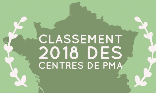 Classement 2018 des centres de PMA et FIV en France