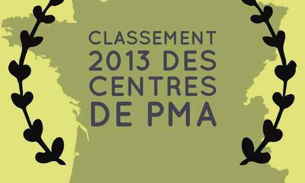 Palmarès exclusif des centres de FIV par FIV.FR