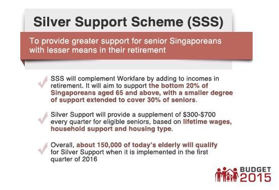 Silver_Support_Scheme