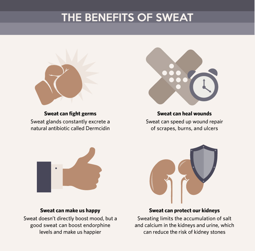The Hidden Benefits of Sweat