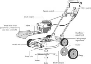 Rotary Lawn Mower Repair