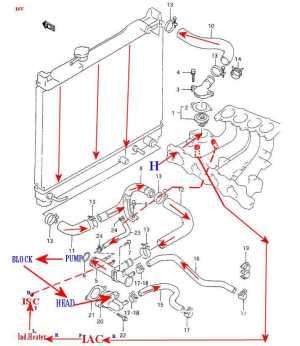 Cooling systempiping help  Suzuki Forums: Suzuki Forum Site