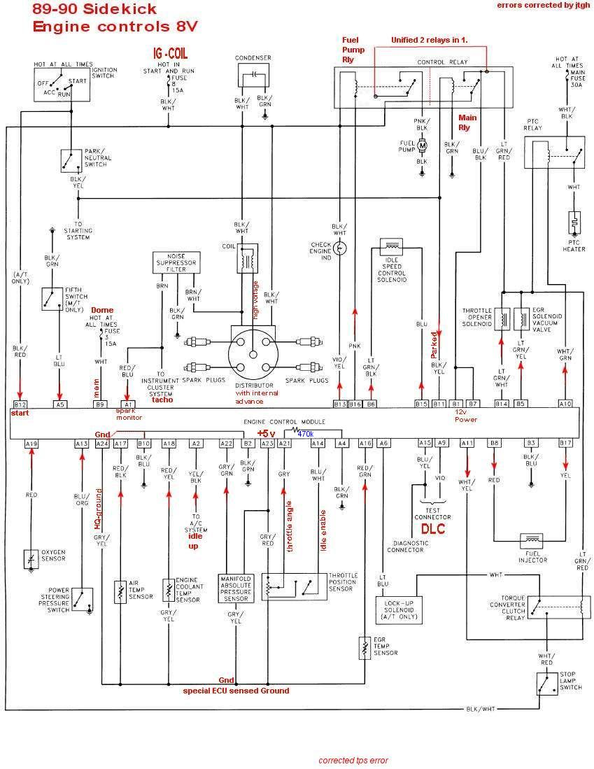 95 Geo Tracker Fuse Box Diagram Panel