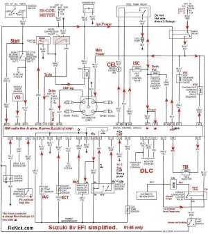 SOLVED: 91 geo tracker fi fuse keeps blowning  Fixya