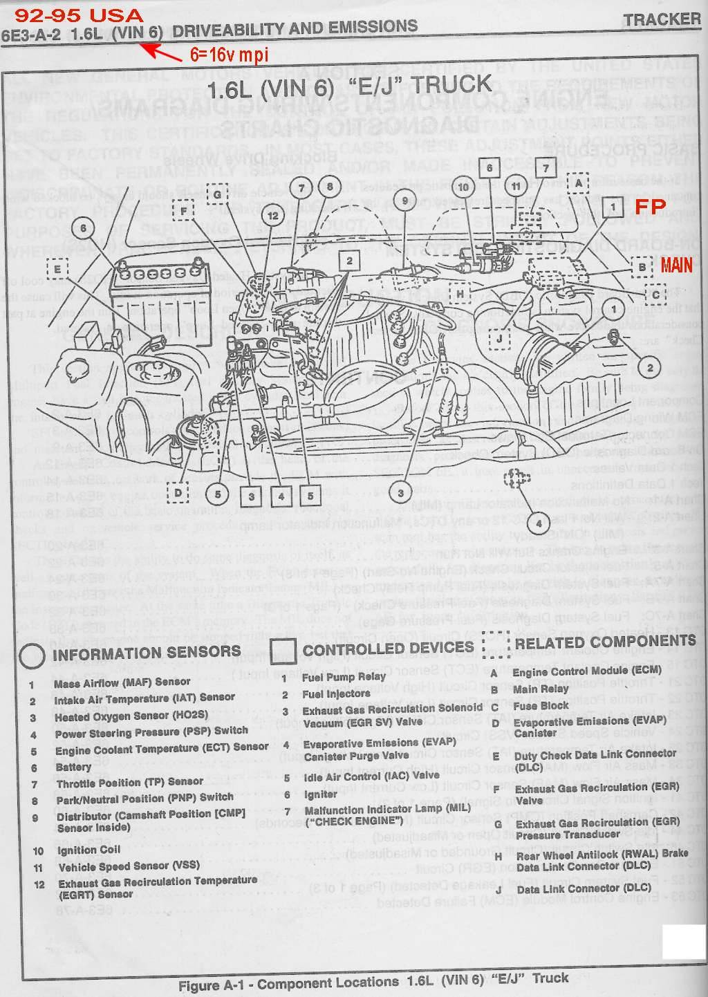 Components W on 1996 Geo Tracker Fuse Box Diagram