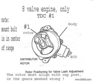Service manual [How To Set Clock On A 1996 Geo Prizm
