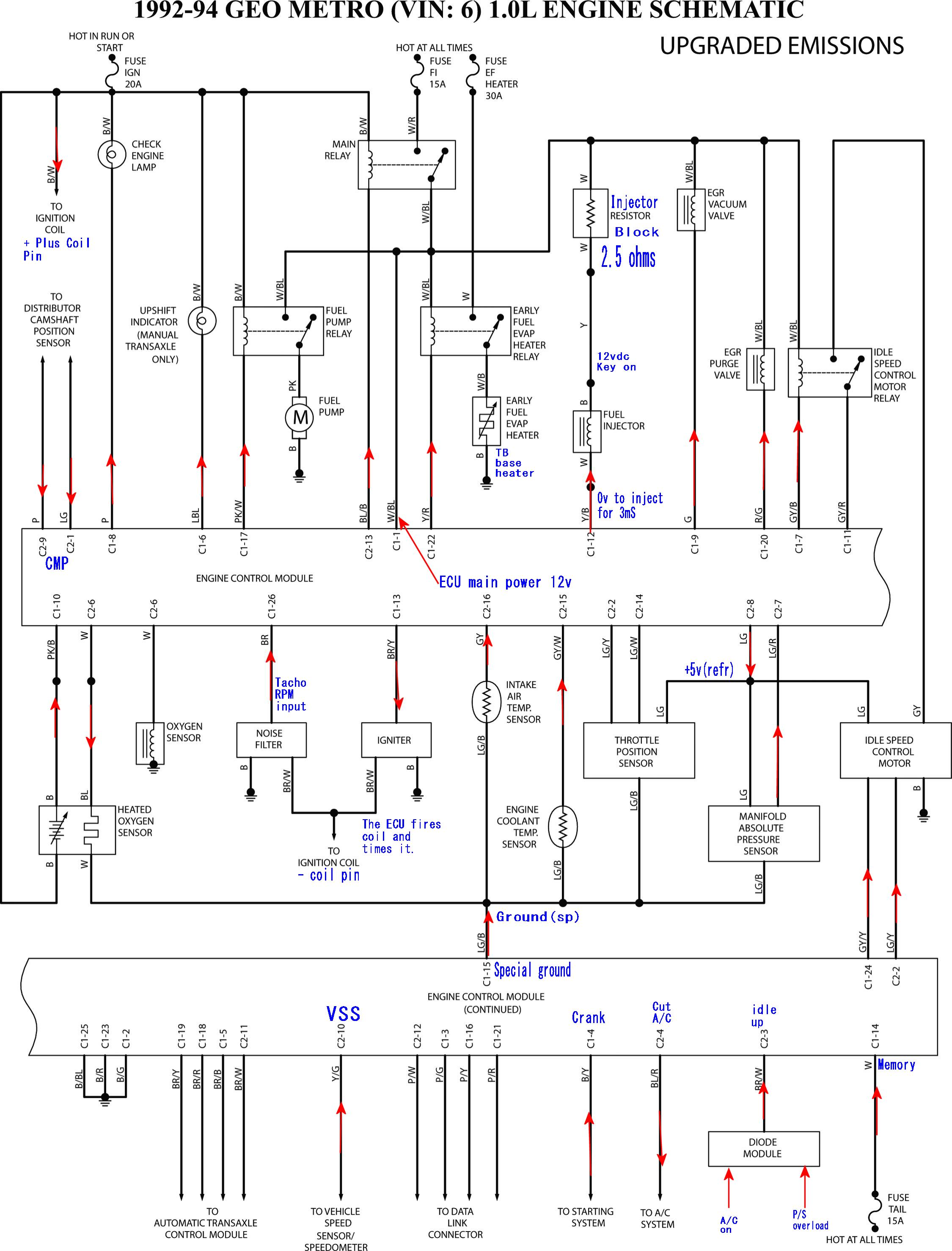 92 geo prizm engine wiring diagram great installation of wiring 92 suzuki samurai wiring diagram wiring library rh 1 bloxhuette de 1990 geo prizm main power fuse 1997 geo prizm engine diagram