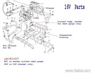 SOLVED: Diagram on 93 geo tracker 16 motor  Fixya