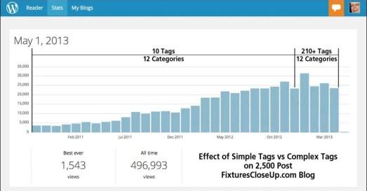 FCU Statistics April 2013, 880pt