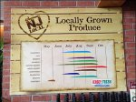 Local Produce Delivery Gantt Chart