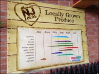 Produce Delivery Gantt Chart Main