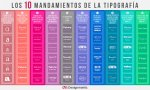 10 Commandments of Typography Spanish font-infography