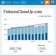 FixturesCloseUp 900,000 Pageviews Sm