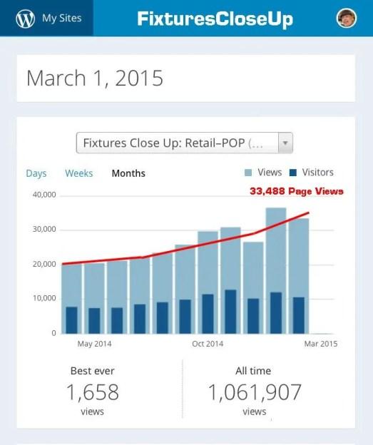 FixturesCloseUp Feb 2015 Traffic Stats Final