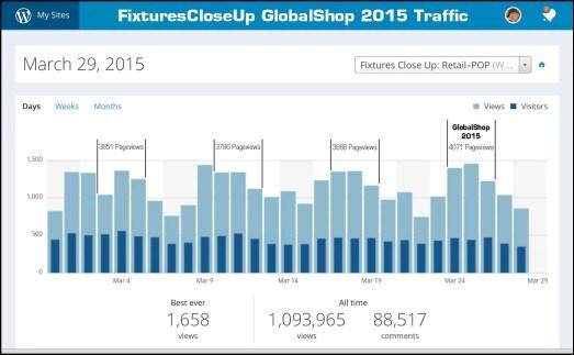 FixturesCloseUp GlobalShop TrafficScores 2015 Days Main