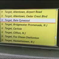 Twenty Top-Rated Targets Main
