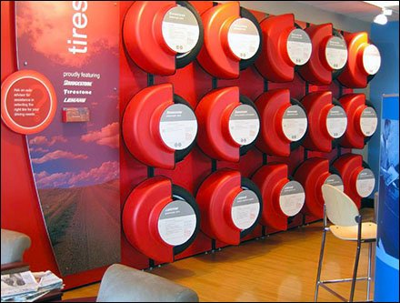 Accel Group Automotive Retail Tire Wall 1