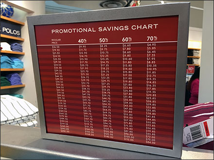 Multi-Discount Price Table Angled
