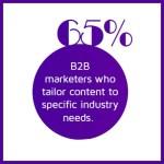B2B Content Marketing 2