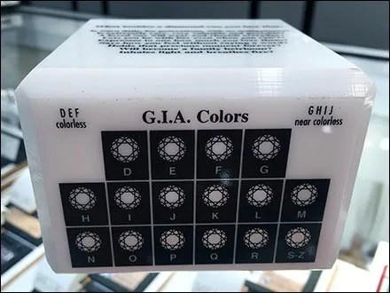 g-i-a-diamond-quality-1-colors
