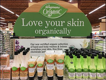 Love Your Skin Organic Endcap