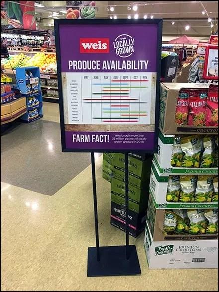 Produce Availability Seasonal Calendar Sign